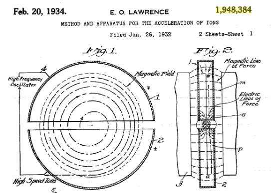 From Ernest Lawrence's 1934 patent on the cyclotron.