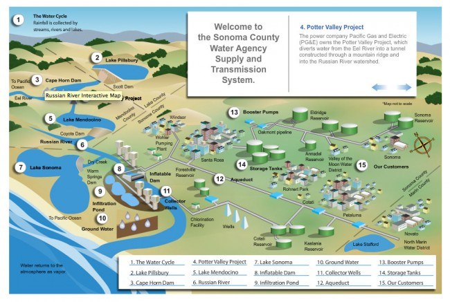 Sonoma County Water Agency Supply and Transmission.